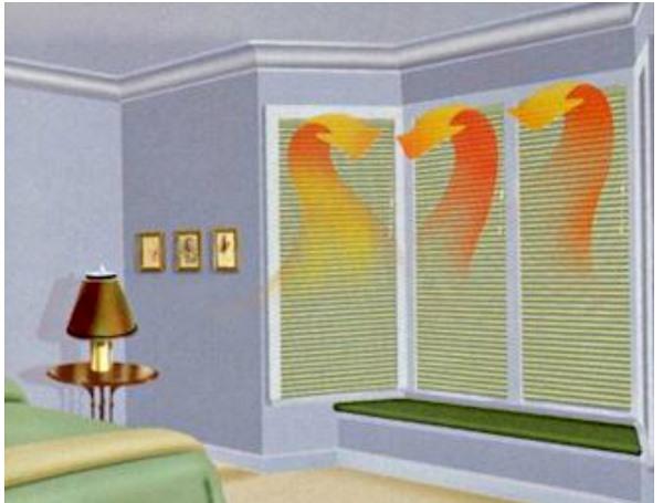 Energy Efficient Treatments 1